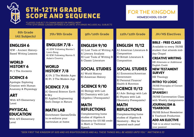 For the Kingdom 6th-12th scope and sequence